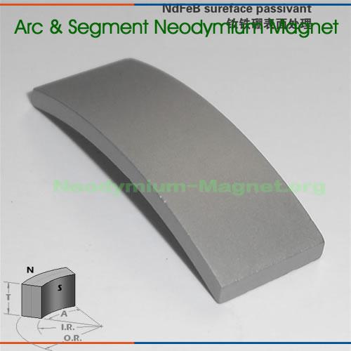Strong Neodymium Arc Magnet