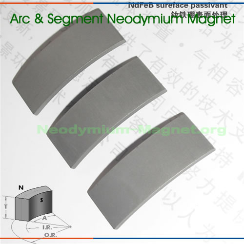 Sintered Magnet Neodymium Arc