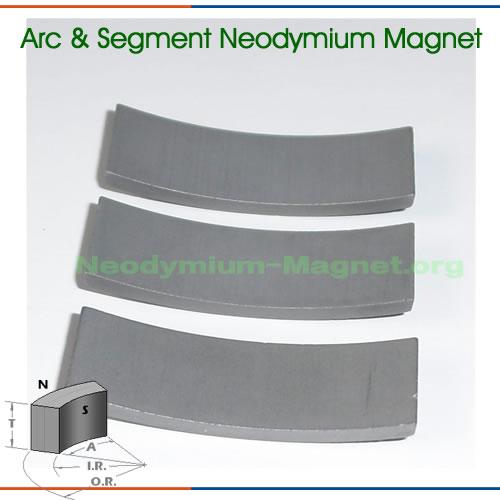 High Powerful Neodymium Magnet
