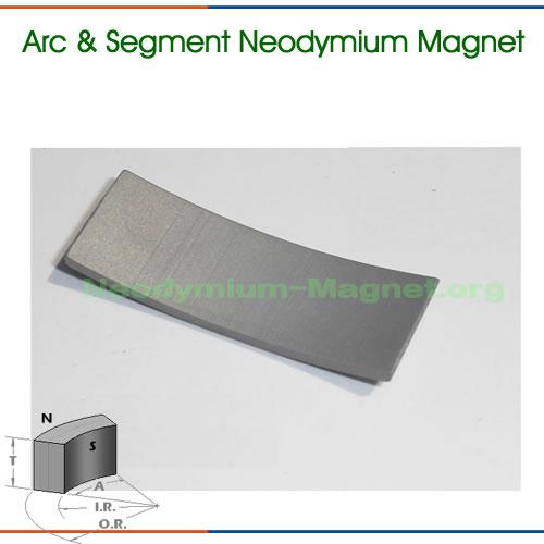 Neodymium-Iron-Boron Arc Magnet