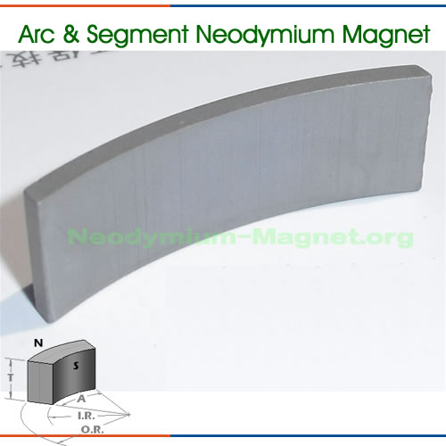 Passivation Rare Earth Arc Magnet